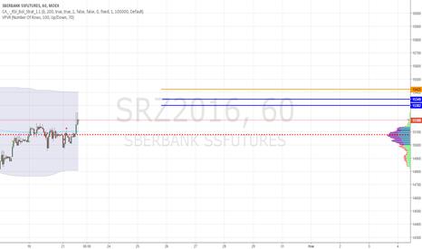 SRZ2016: Продажа сбера