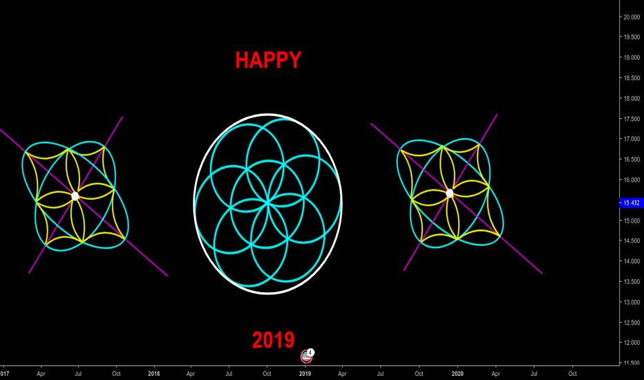 XAGUSD: XAGUSD   D   HAPPY NEW YEAR