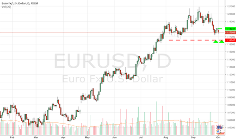 EURUSD: Dollar may make light on September payrolls