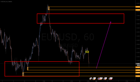 EURUSD: niceopportunity here as well
