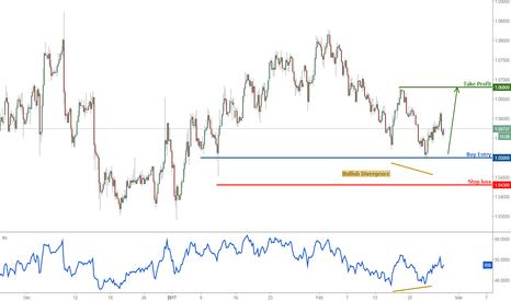 EURUSD: EURUSD Profit target reached perfectly, time to start buying