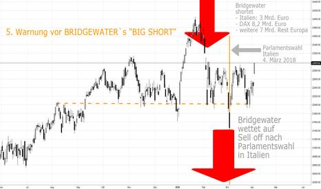 FTSEMIB: 5. Warnung vor Bridgewater Shortpositionen gegen Europa