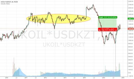 UKOIL*USDKZT: Kazakhstan Tenge Long 20%