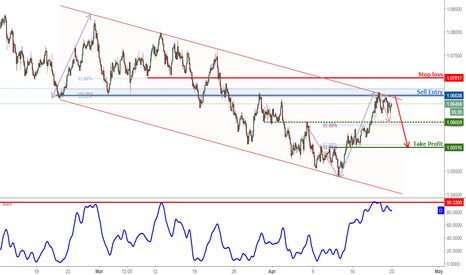 AUDNZD: AUDNZD Reversed Nicely Off Its Resistance, Prepare For A Further