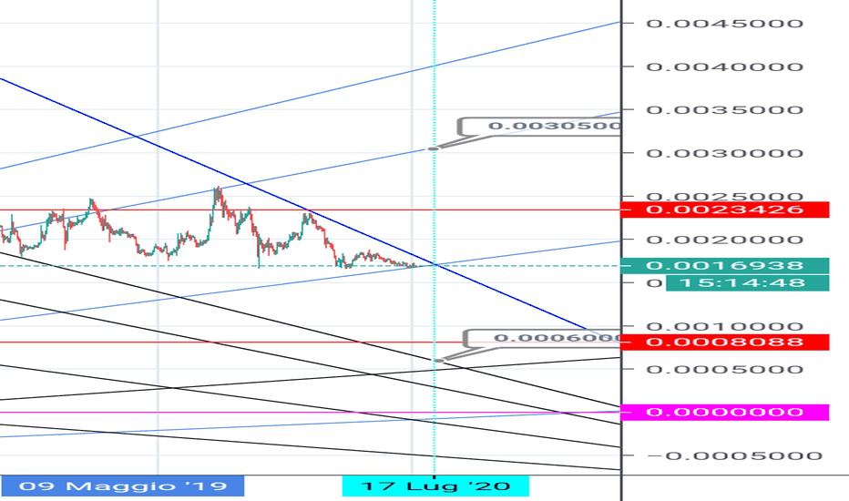 bitcoin kereskedő delhiben bitcoin gold coin market cap