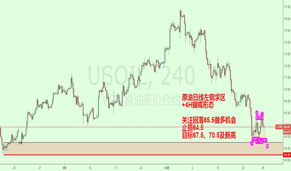 USOIL: 原油继续开始抄底,毕竟80还是100那都是以后!