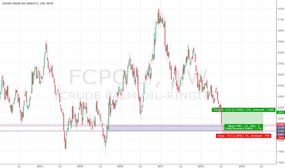 FCPO1!: Long FCPO Weekly chart