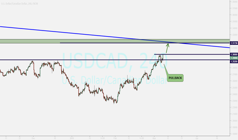 USDCAD: USDCAD...BUY OPPORTUNITY