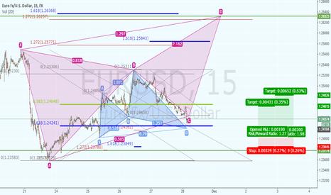 EURUSD: 2 trading opportunities , Fibonacci JUNGLE