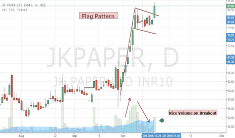 JKPAPER: JK Paper- Flag and Rounding Bottom Breakout- Buy Setup