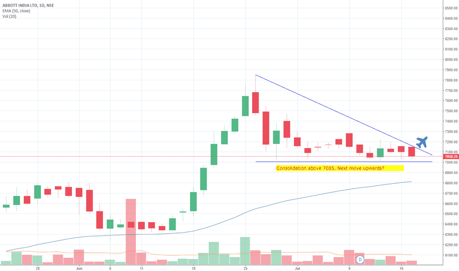 ABBOTINDIA: Consolidation happening above 7005 for an up move?