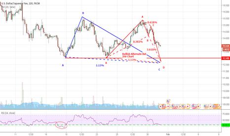 USDJPY: USDJPY LONG Bullish Alternate Bet + RSI BAMM 2Hr Chart
