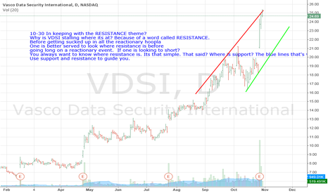 VDSI: VDSI- Why Is It Stalling up Here?