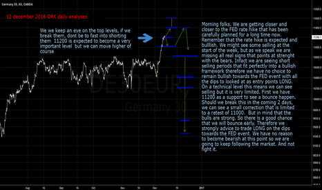 DE30EUR: DAX daily analyses 12 dec 2012