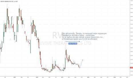 RVV: rvv