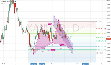 XAUUSD: XAUUSD. SF style, could be down to around 1160 and then go up...
