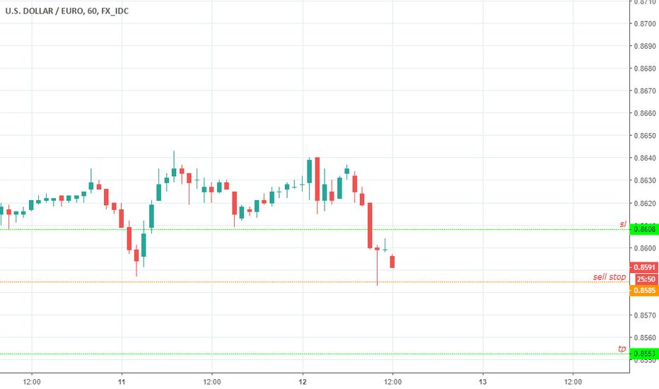 USDEUR: poner sell stop