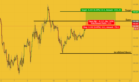 USDJPY: Buy stop order test