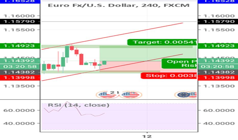 EURUSD: EUR/USD (long)