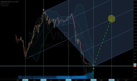 VNR: long 02/07/17