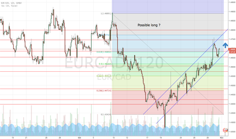 EURCAD: Possible long?