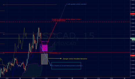USDCAD: [USDCAD][LONG]Let's catch some pips in our way up!