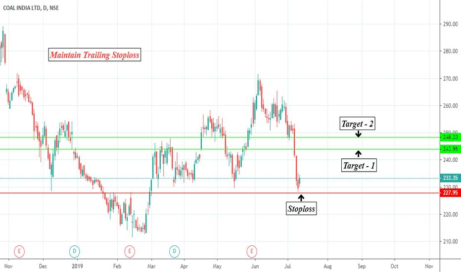 COALINDIA Stock Price and Chart — NSE:COALINDIA — TradingView — India