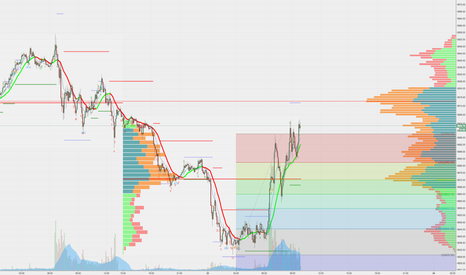 NQM2018: $NQ_F Mechanical Bull Trade into FOMC Minutes