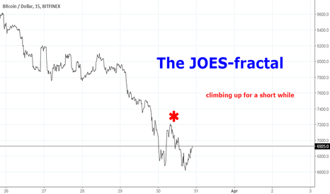 BTCUSD: Th JOES-fractal: making new stars from big-fractal-4: UP we go!