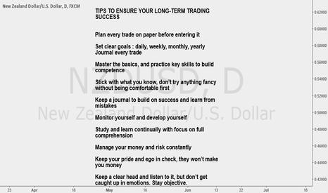 NZDUSD:  TIPS TO ENSURE YOUR LONG-TERM TRADING SUCCESS