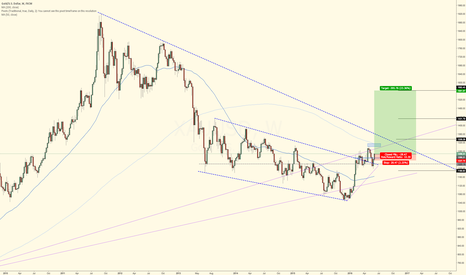 XAUUSD: XAU/USD Long Term Target