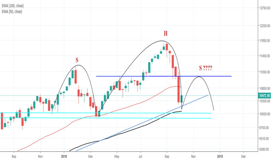 NIFTY: Possibility