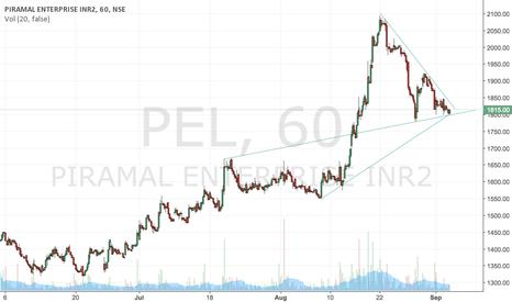 PEL: Break out above trend line