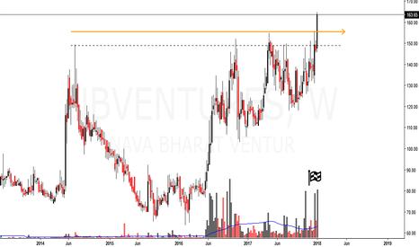 NBVENTURES: NB Ventures - breakout