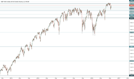 SPX500: Bear case for SPX500 1512-1344