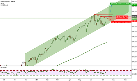 NASX: Ready for a BreakOut?