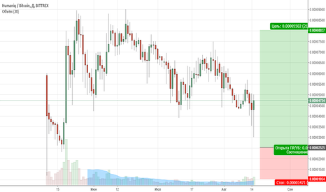 HMQBTC: buy HMQ