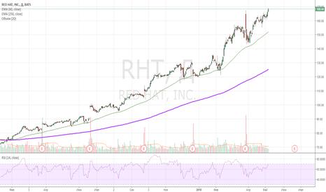 RHT: лонг