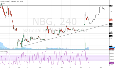 NBG: NBG waiting for an entry point