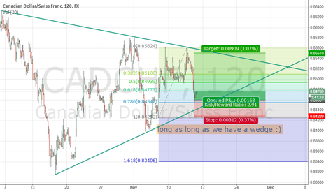 CADCHF: CADCHF WEDGE LONG