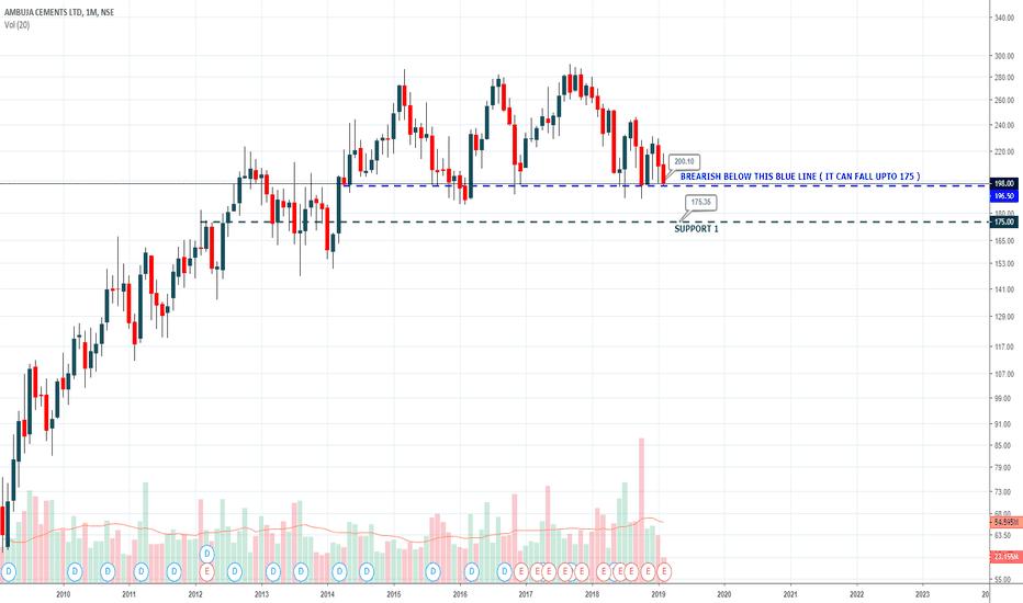 AMBUJACEM: AMBUJA CEMENTS can turn bearish if breaks trend line(blue)