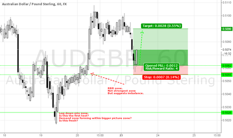 AUDGBP: AUDGBP near-term LONG
