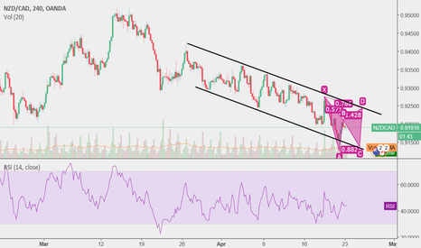 NZDCAD: A possible bearish bat pattern within a downtrend channel .