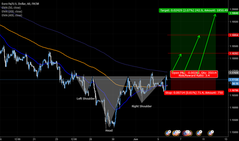 EURUSD: EUR/USD plan