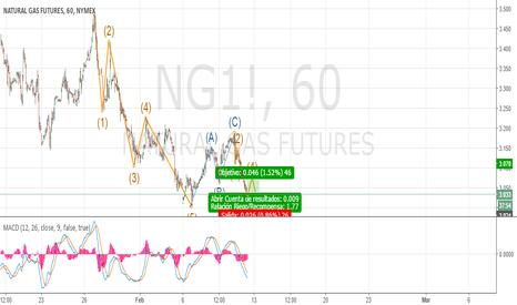 NG1!: compra en Ng1