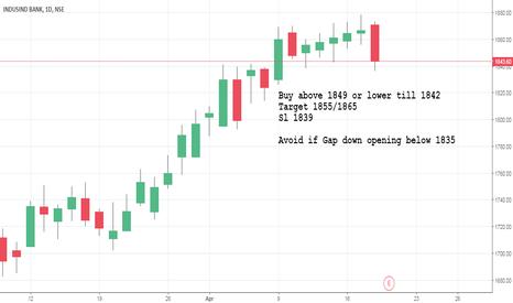 INDUSINDBK: Buy Indusind Bank