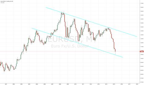 EURUSD: $EUR/USD Monthly