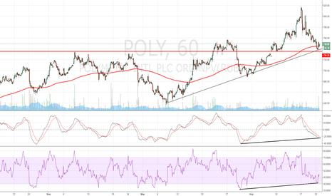 POLY: Покупка акций золотодобытчика Polymetal