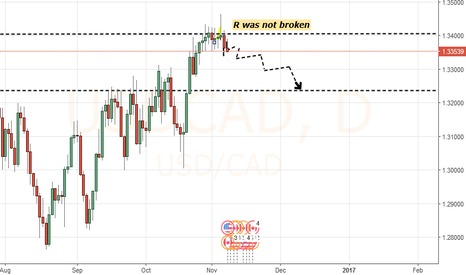 USDCAD: USD CAD TO BIG SUPPORT @ 1.32300 NEXT DAYS