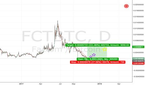 FCTBTC: Factom the Third
